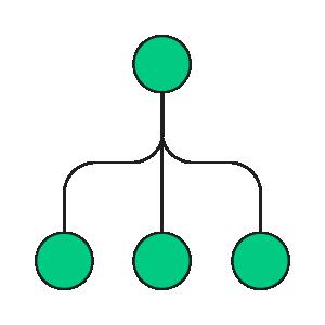 webbpaket sidstruktur